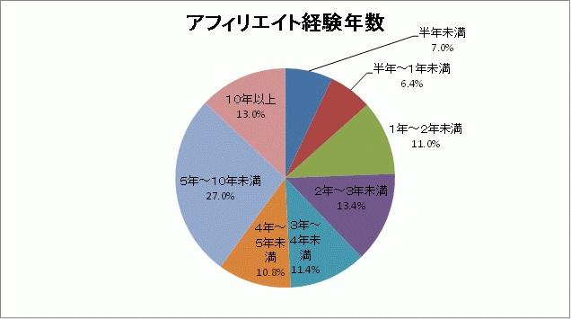 統計画像2