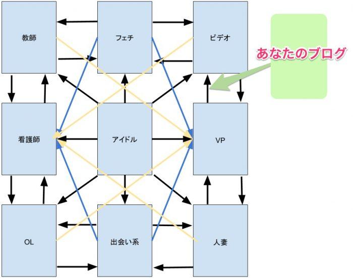 アダルトサイトネットワーク画像